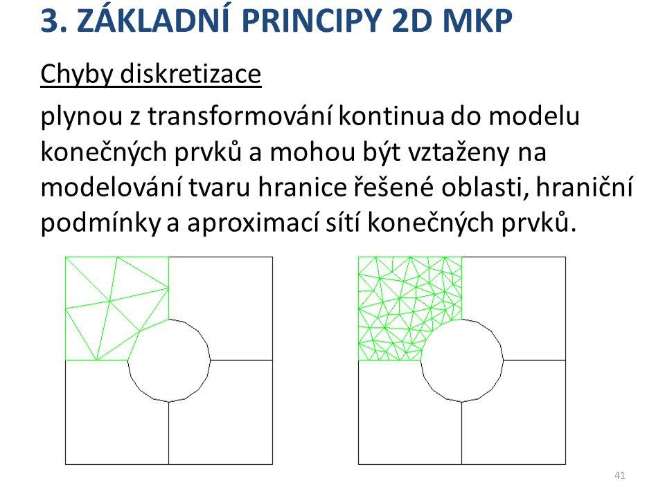 3. ZÁKLADNÍ PRINCIPY 2D MKP Chyby diskretizace plynou z transformování kontinua do modelu konečných prvků a mohou být vztaženy na modelování tvaru hra