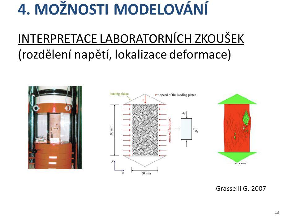 4. MOŽNOSTI MODELOVÁNÍ INTERPRETACE LABORATORNÍCH ZKOUŠEK (rozdělení napětí, lokalizace deformace) 44 Grasselli G. 2007
