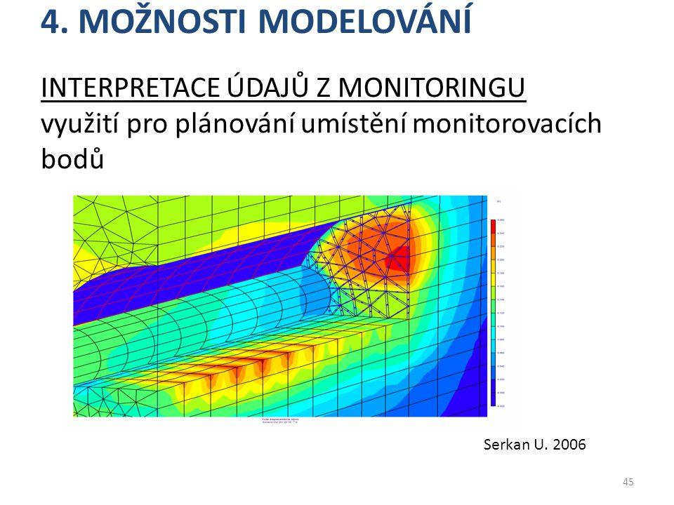 4. MOŽNOSTI MODELOVÁNÍ INTERPRETACE ÚDAJŮ Z MONITORINGU využití pro plánování umístění monitorovacích bodů 45 Serkan U. 2006