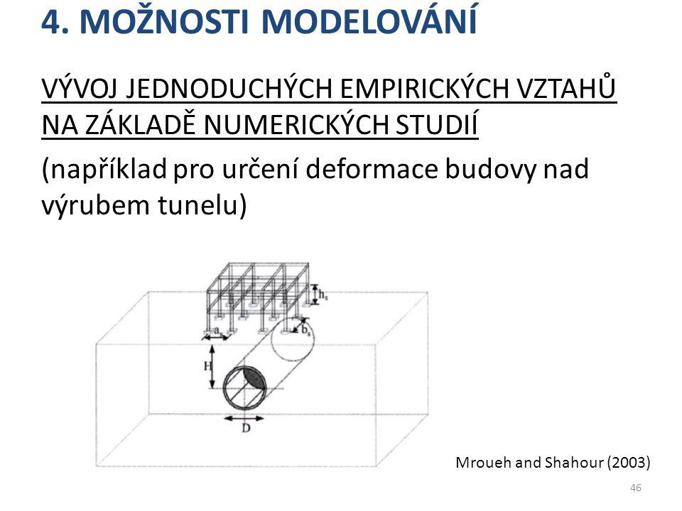 4. MOŽNOSTI MODELOVÁNÍ VÝVOJ JEDNODUCHÝCH EMPIRICKÝCH VZTAHŮ NA ZÁKLADĚ NUMERICKÝCH STUDIÍ (například pro určení deformace budovy nad výrubem tun