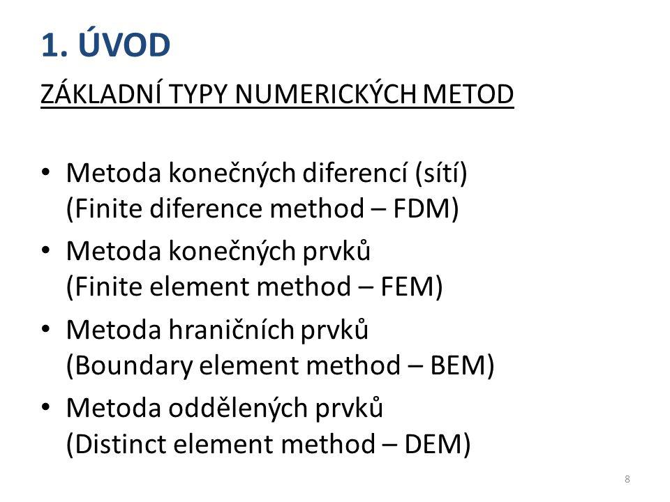 1. ÚVOD ZÁKLADNÍ TYPY NUMERICKÝCH METOD Metoda konečných diferencí (sítí) (Finite diference method – FDM) Metoda konečných prvků (Finite element metho