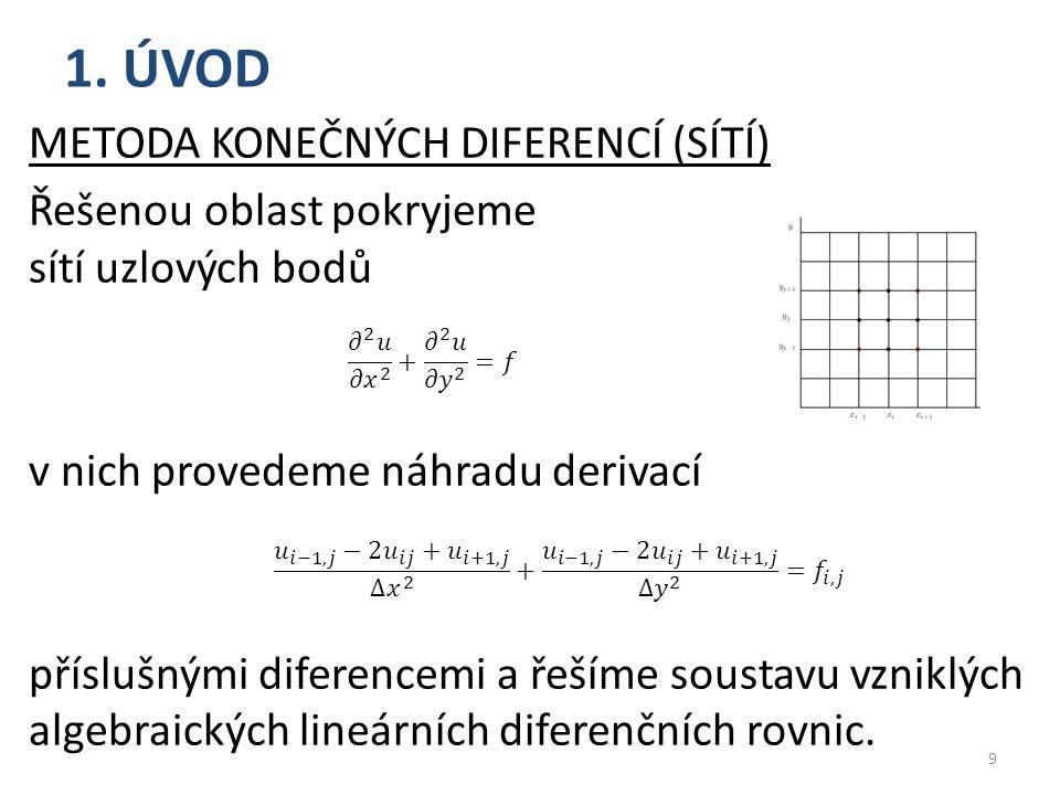 1. ÚVOD METODA KONEČNÝCH DIFERENCÍ (SÍTÍ) Řešenou oblast pokryjeme sítí uzlových bodů v nich provedeme náhradu derivací příslušnými diferencemi a ře