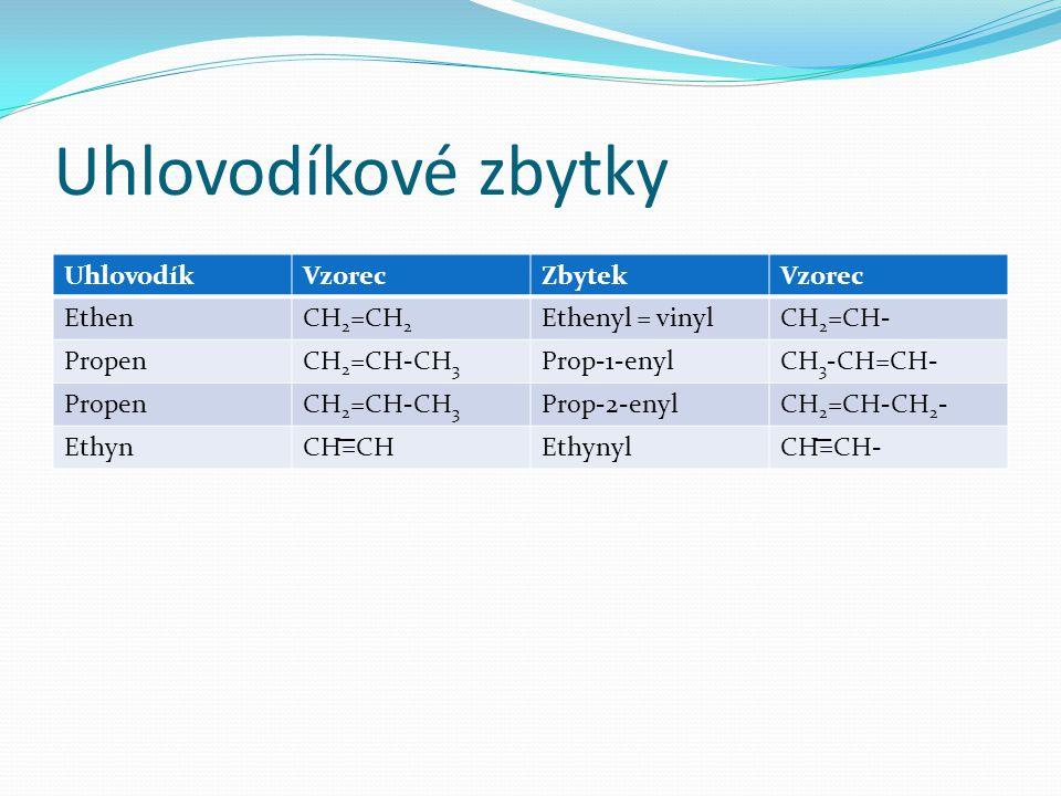 Uhlovodíkové zbytky UhlovodíkVzorecZbytekVzorec EthenCH 2 =CH 2 Ethenyl = vinylCH 2 =CH- PropenCH 2 =CH-CH 3 Prop-1-enylCH 3 -CH=CH- PropenCH 2 =CH-CH 3 Prop-2-enylCH 2 =CH-CH 2 - EthynCH=CHEthynylCH=CH-