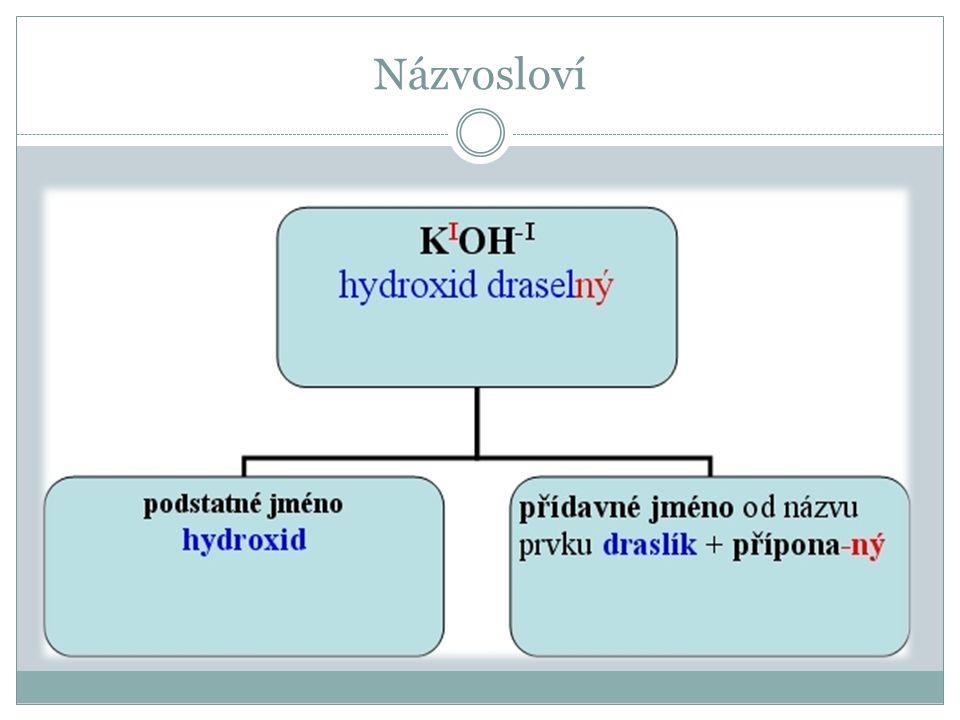 Obecné vlastnosti hydroxidů Vodným roztokům se říká louhy Jsou to žíraviny Mají louhovitou-nahořklou chuť – neochutnávat.