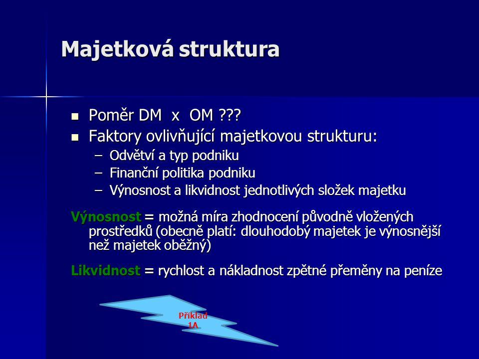 Majetková struktura Poměr DM x OM ??? Poměr DM x OM ??? Faktory ovlivňující majetkovou strukturu: Faktory ovlivňující majetkovou strukturu: –Odvětví a