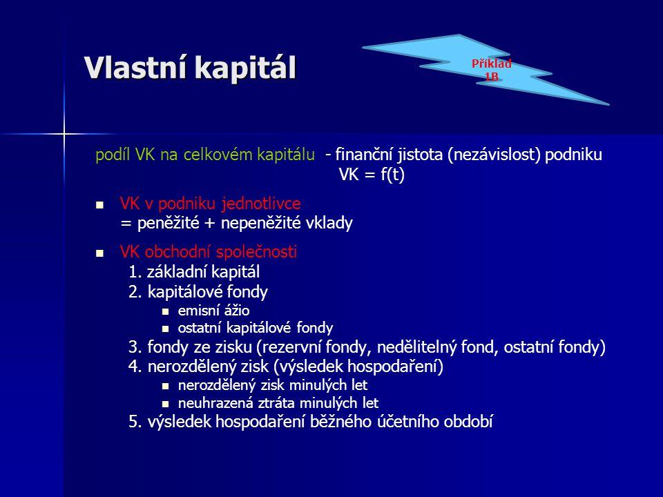 Vlastní kapitál podíl VK na celkovém kapitálu - finanční jistota (nezávislost) podniku VK = f(t) VK v podniku jednotlivce = peněžité + nepeněžité vkla