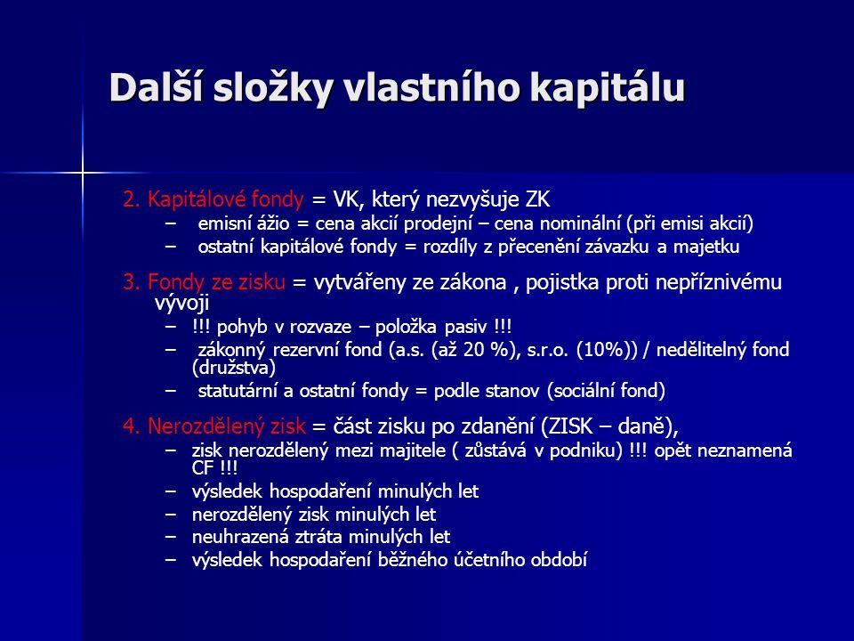 Další složky vlastního kapitálu 2. Kapitálové fondy = VK, který nezvyšuje ZK – – emisní ážio = cena akcií prodejní – cena nominální (při emisi akcií)