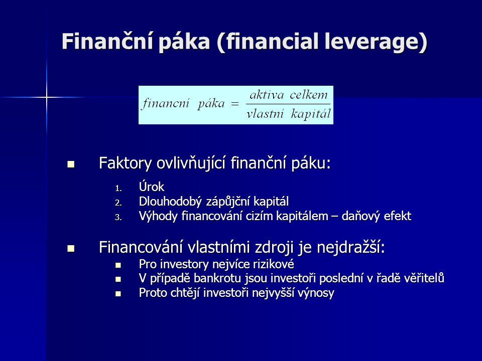 Finanční páka (financial leverage) Faktory ovlivňující finanční páku: Faktory ovlivňující finanční páku: 1. Úrok 2. Dlouhodobý zápůjční kapitál 3. Výh