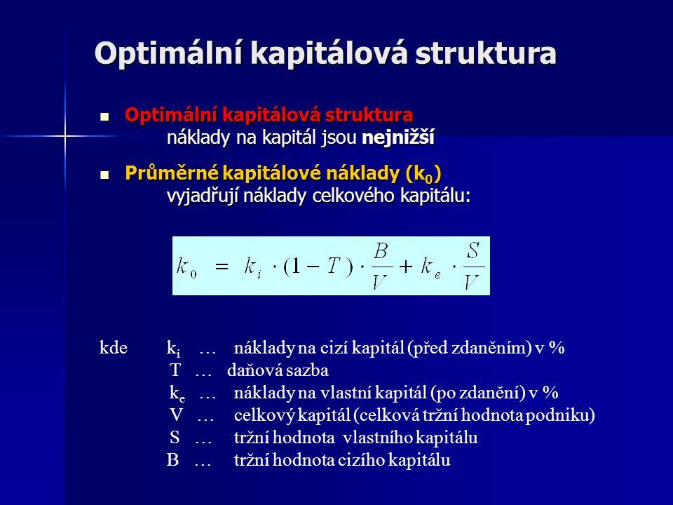 Optimální kapitálová struktura Optimální kapitálová struktura Optimální kapitálová struktura náklady na kapitál jsou nejnižší Průměrné kapitálové nákl