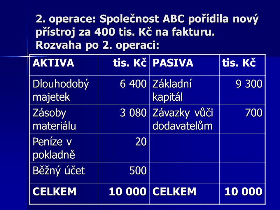 2. operace: Společnost ABC pořídila nový přístroj za 400 tis. Kč na fakturu. Rozvaha po 2. operaci: AKTIVAtis. KčPASIVAtis. Kč Dlouhodobý majetek 6 40