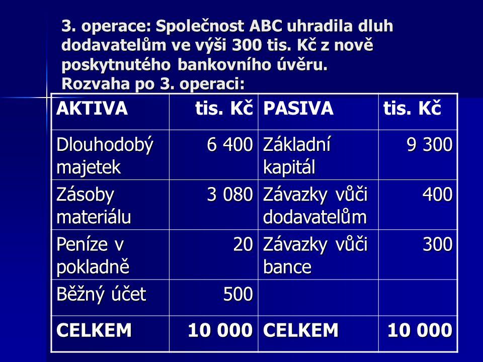 3. operace: Společnost ABC uhradila dluh dodavatelům ve výši 300 tis. Kč z nově poskytnutého bankovního úvěru. Rozvaha po 3. operaci: AKTIVAtis. KčPAS