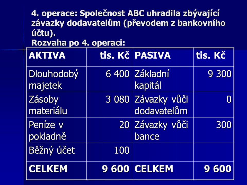 4. operace: Společnost ABC uhradila zbývající závazky dodavatelům (převodem z bankovního účtu). Rozvaha po 4. operaci: AKTIVAtis. KčPASIVAtis. Kč Dlou