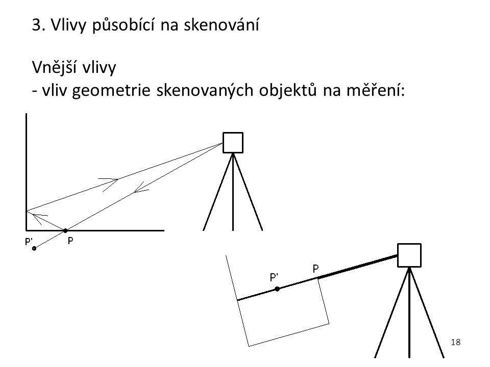 18 Vnější vlivy - vliv geometrie skenovaných objektů na měření: 3. Vlivy působící na skenování