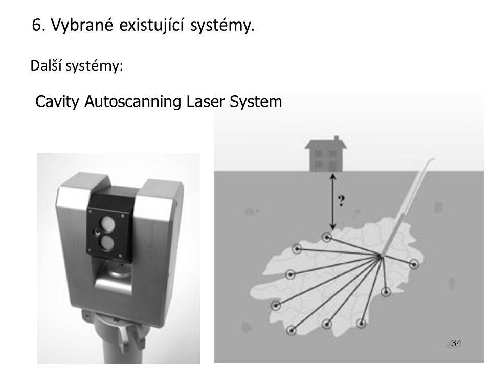 34 Další systémy: 6. Vybrané existující systémy. Cavity Autoscanning Laser System