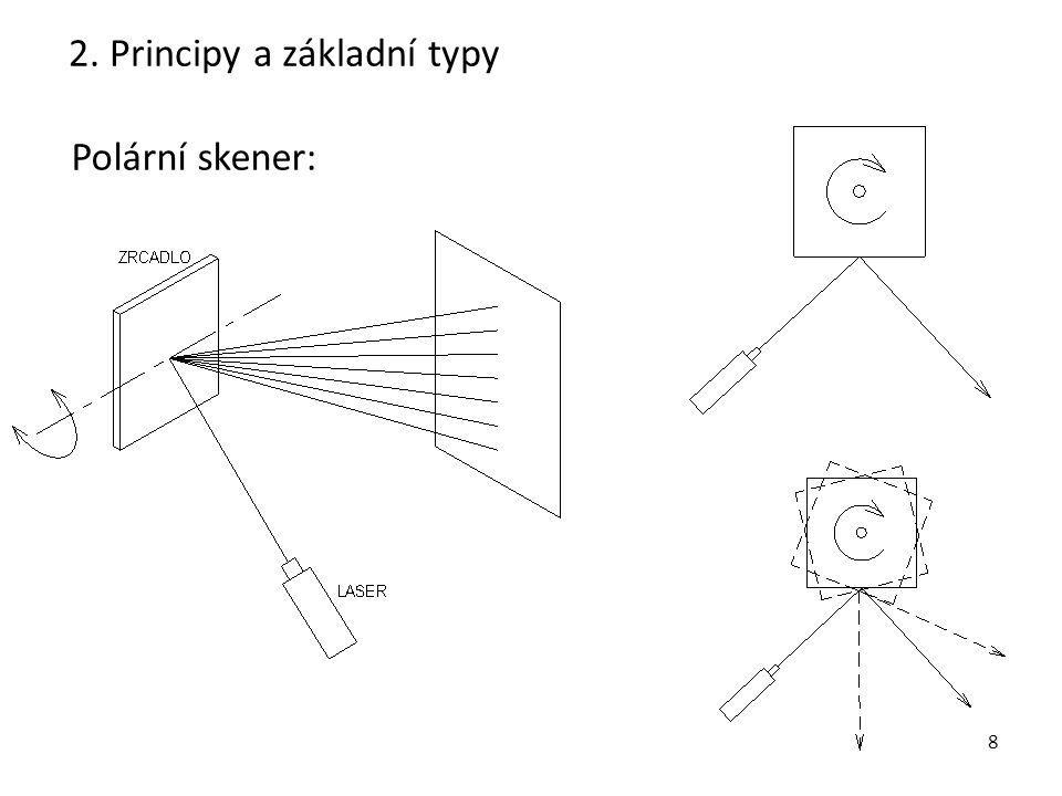 8 Polární skener: 2. Principy a základní typy