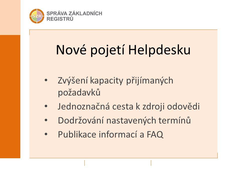 Nové pojetí Helpdesku Zvýšení kapacity přijímaných požadavků Jednoznačná cesta k zdroji odovědi Dodržování nastavených termínů Publikace informací a F