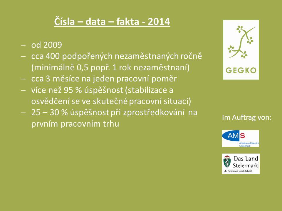 Im Auftrag von: Čísla – data – fakta - 2014  od 2009  cca 400 podpořených nezaměstnaných ročně (minimálně 0,5 popř.