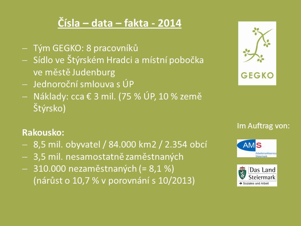 Im Auftrag von: Čísla – data – fakta - 2014  Tým GEGKO: 8 pracovníků  Sídlo ve Štýrském Hradci a místní pobočka ve městě Judenburg  Jednoroční smlouva s ÚP  Náklady: cca € 3 mil.