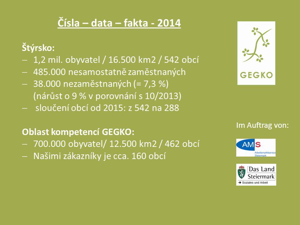 Im Auftrag von: Čísla – data – fakta - 2014 Štýrsko:  1,2 mil. obyvatel / 16.500 km2 / 542 obcí  485.000 nesamostatně zaměstnaných  38.000 nezaměst