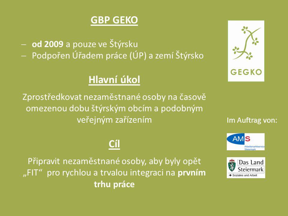 Im Auftrag von: GBP GEKO  od 2009 a pouze ve Štýrsku  Podpořen Úřadem práce (ÚP) a zemí Štýrsko Hlavní úkol Zprostředkovat nezaměstnané osoby na čas