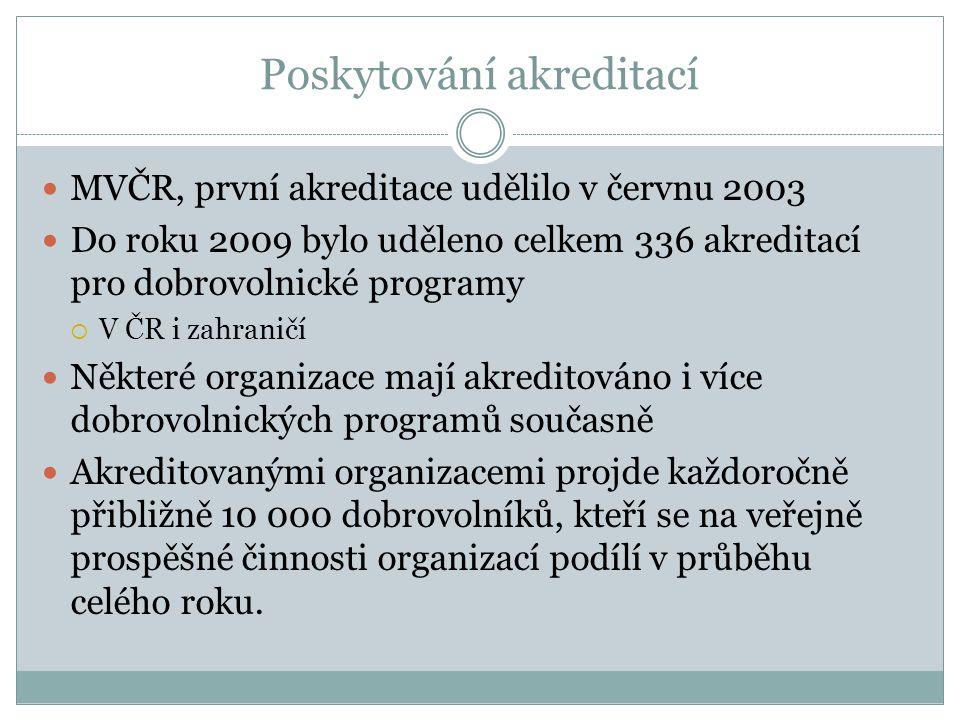 Poskytování akreditací MVČR, první akreditace udělilo v červnu 2003 Do roku 2009 bylo uděleno celkem 336 akreditací pro dobrovolnické programy  V ČR