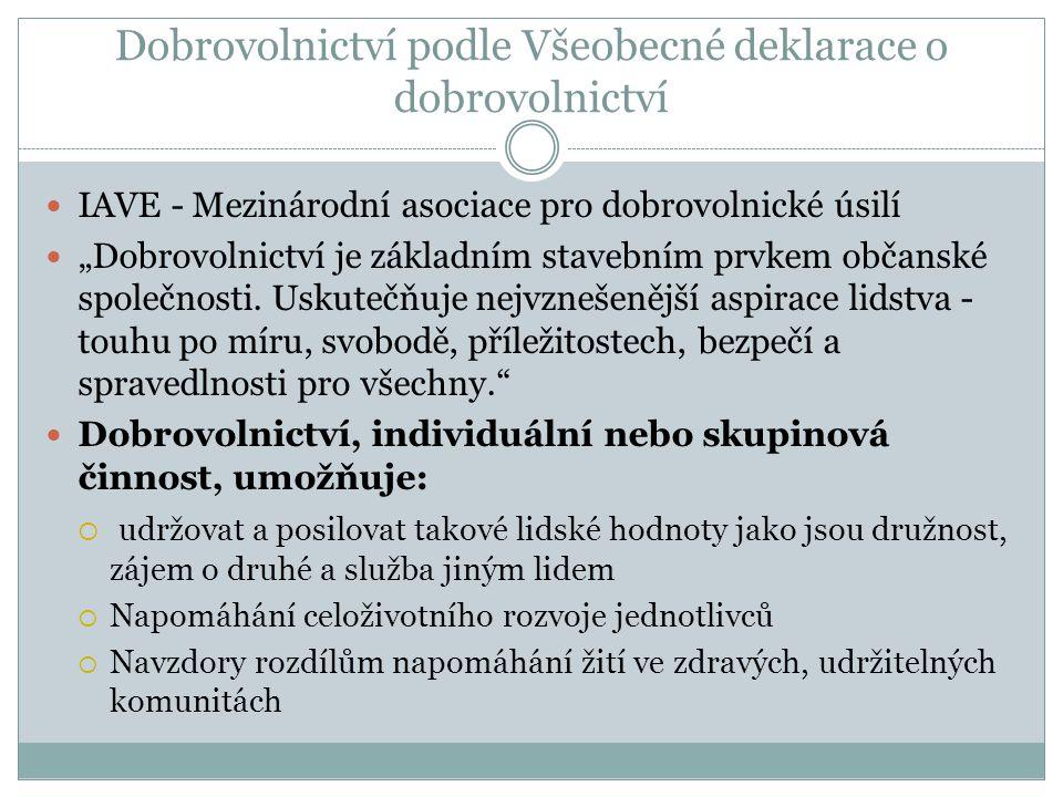 Druhy dobrovolnictví dle české legislativy  Dobrovolníci dle zákona o dobrovolnické službě  Členové jednotek sboru dobrovolných hasičů  Dobrovolníci mimo zákona o dobrovolnické službě  Dobrovolníci ve smyslu zákona o IZS – ostatní složky (občanské sdružení nebo jiné NNO)