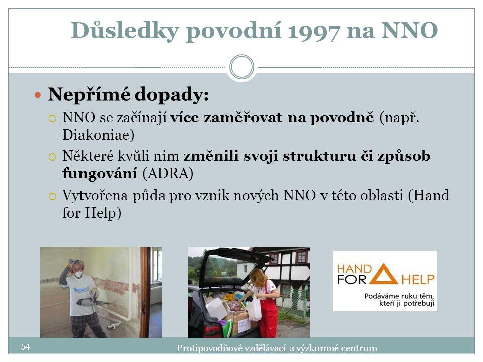 Důsledky povodní 1997 na NNO Nepřímé dopady:  NNO se začínají více zaměřovat na povodně (např. Diakoniae)  Některé kvůli nim změnili svoji strukturu