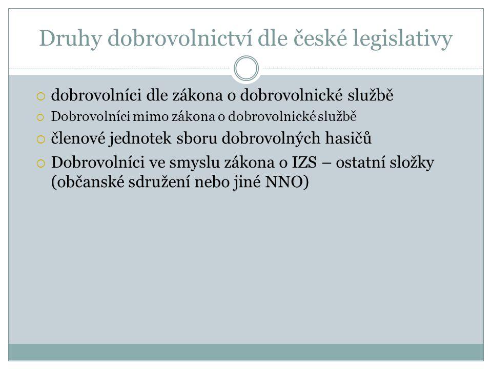 Druhy dobrovolnictví dle české legislativy  dobrovolníci dle zákona o dobrovolnické službě  Dobrovolníci mimo zákona o dobrovolnické službě  členov