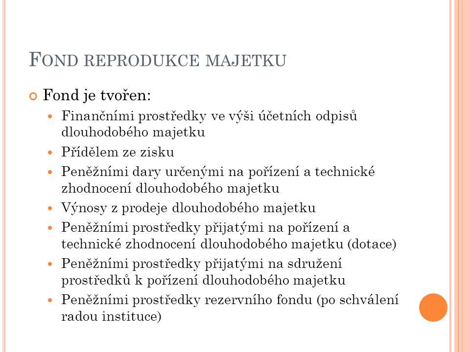 F OND REPRODUKCE MAJETKU Fond je tvořen: Finančními prostředky ve výši účetních odpisů dlouhodobého majetku Přídělem ze zisku Peněžními dary určenými