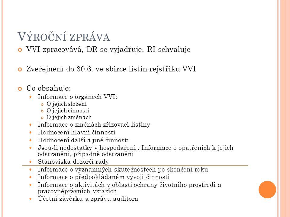 V ÝROČNÍ ZPRÁVA VVI zpracovává, DR se vyjadřuje, RI schvaluje Zveřejnění do 30.6. ve sbírce listin rejstříku VVI Co obsahuje: Informace o orgánech VVI
