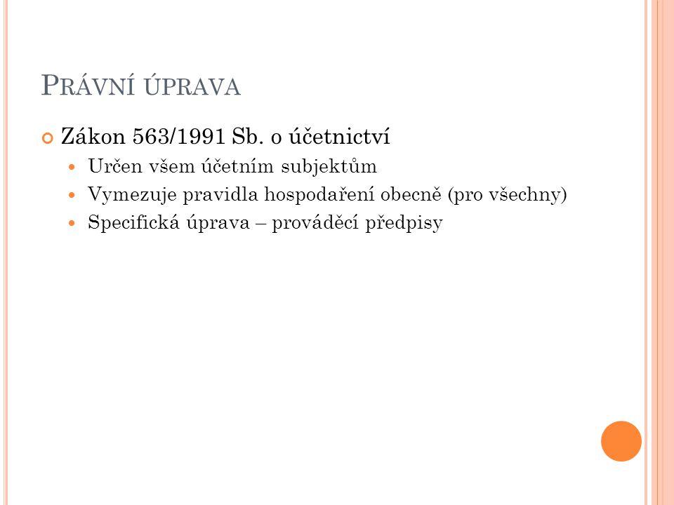 P RÁVNÍ ÚPRAVA Zákon 563/1991 Sb.