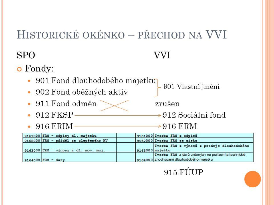 H ISTORICKÉ OKÉNKO – PŘECHOD NA VVI SPO VVI Fondy: 901 Fond dlouhodobého majetku 902 Fond oběžných aktiv 911 Fond odměn zrušen 912 FKSP 912 Sociální f