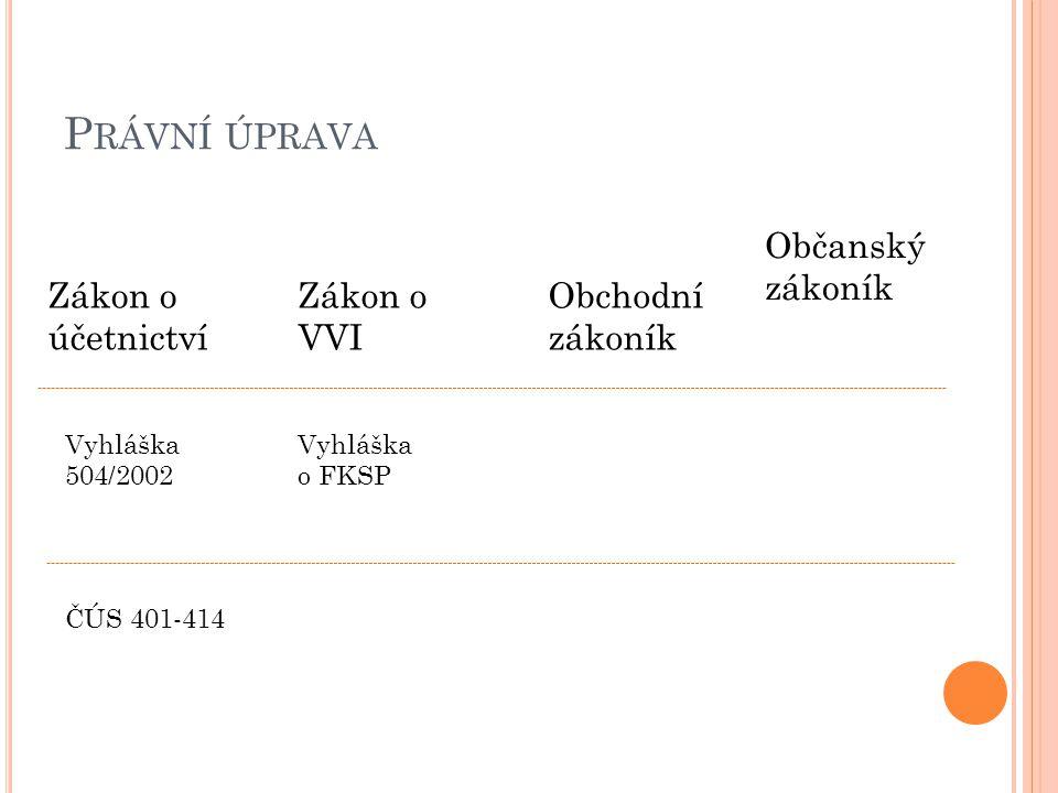 P RÁVNÍ ÚPRAVA Zákon o účetnictví Zákon o VVI Obchodní zákoník Občanský zákoník Vyhláška 504/2002 ČÚS 401-414 Vyhláška o FKSP
