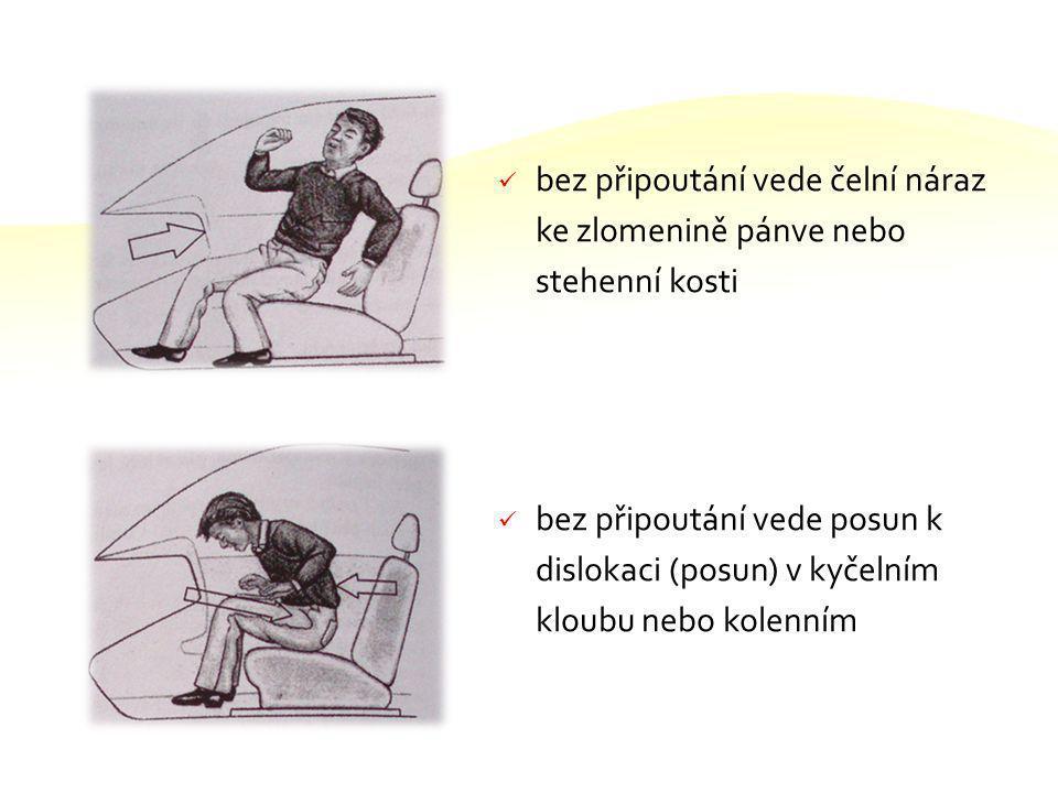 bez připoutání vede čelní náraz ke zlomenině pánve nebo stehenní kosti bez připoutání vede posun k dislokaci (posun) v kyčelním kloubu nebo kolenním