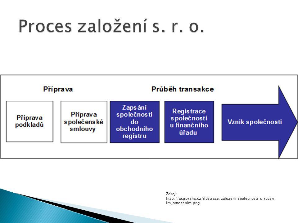 Zdroj: http://acgpraha.cz/ilustrace/zalozeni_spolecnosti_s_rucen im_omezenim.png
