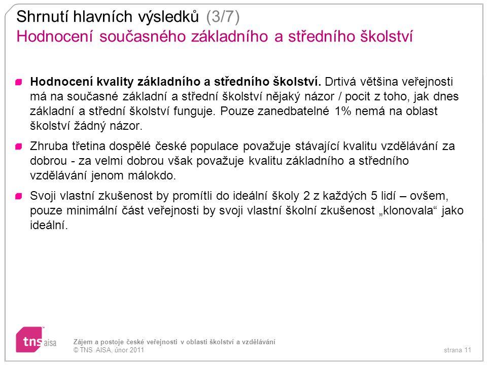 strana 11 Zájem a postoje české veřejnosti v oblasti školství a vzdělávání © TNS AISA, únor 2011 Shrnutí hlavních výsledků (3/7) Hodnocení současného