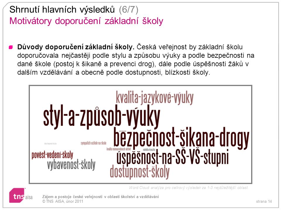 strana 14 Zájem a postoje české veřejnosti v oblasti školství a vzdělávání © TNS AISA, únor 2011 Shrnutí hlavních výsledků (6/7) Motivátory doporučení