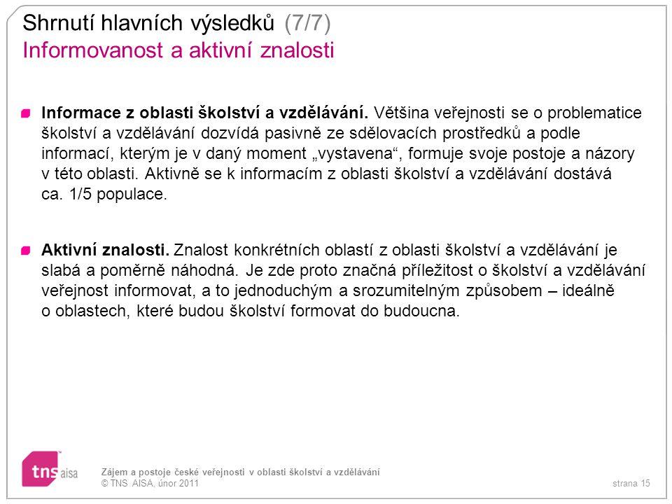strana 15 Zájem a postoje české veřejnosti v oblasti školství a vzdělávání © TNS AISA, únor 2011 Shrnutí hlavních výsledků (7/7) Informovanost a aktiv