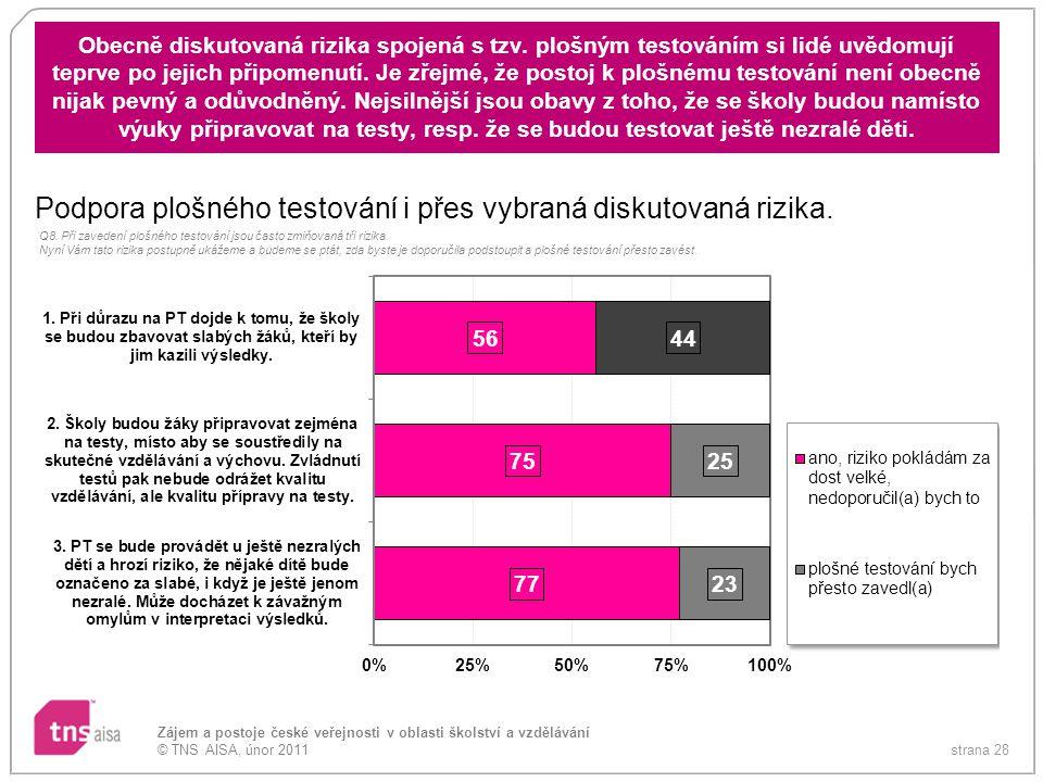 strana 28 Zájem a postoje české veřejnosti v oblasti školství a vzdělávání © TNS AISA, únor 2011 Obecně diskutovaná rizika spojená s tzv. plošným test