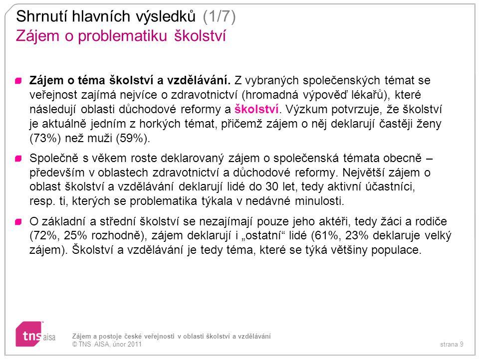 strana 9 Zájem a postoje české veřejnosti v oblasti školství a vzdělávání © TNS AISA, únor 2011 Shrnutí hlavních výsledků (1/7) Zájem o problematiku š