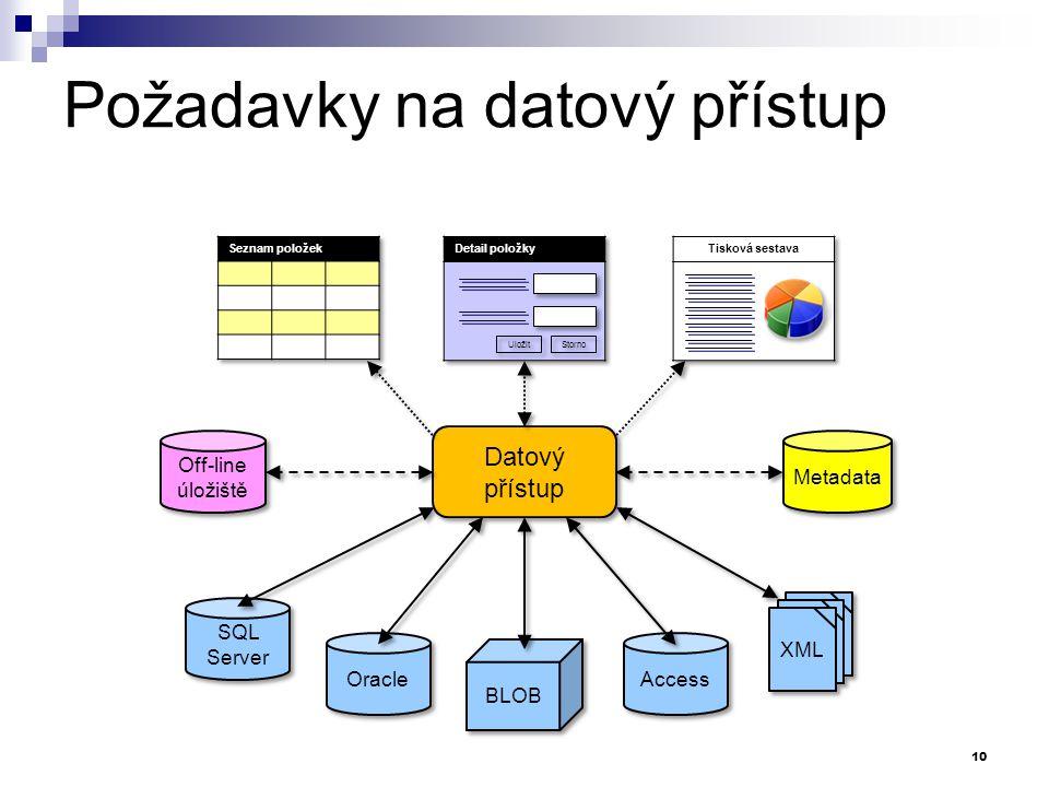 Požadavky na datový přístup Datový přístup SQL Server Oracle Access BLOB Off-line úložiště Off-line úložiště Uložit Storno 10 Metadata