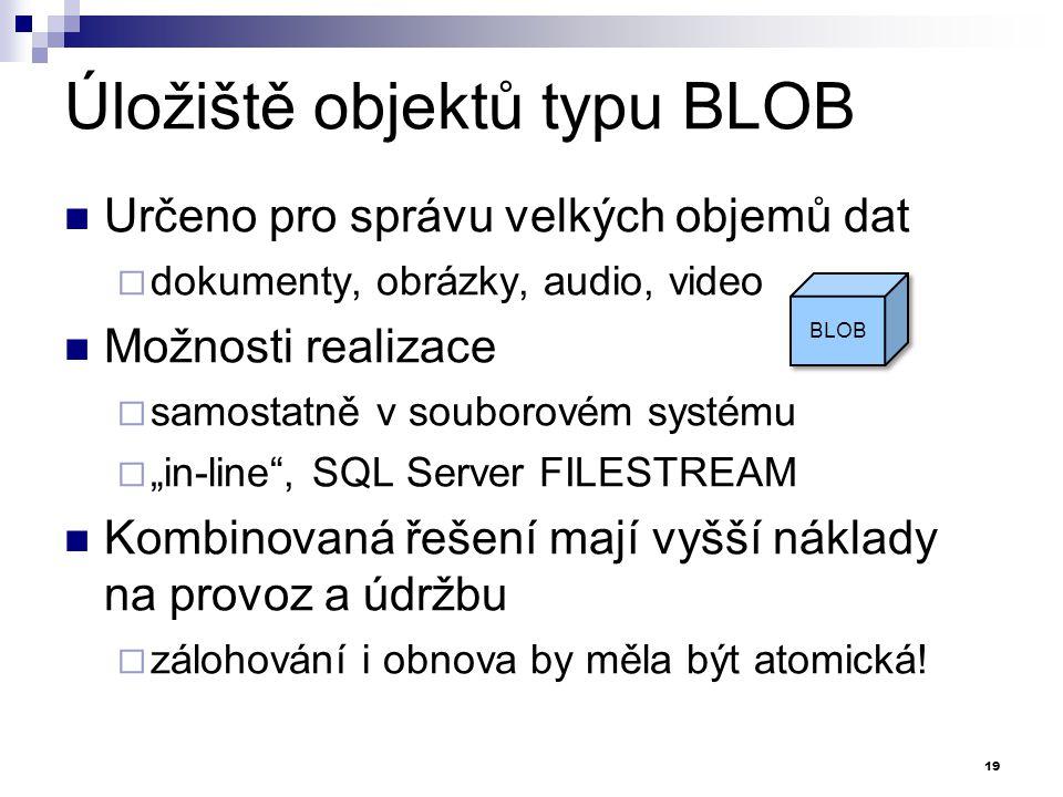 Úložiště objektů typu BLOB Určeno pro správu velkých objemů dat  dokumenty, obrázky, audio, video Možnosti realizace  samostatně v souborovém systém