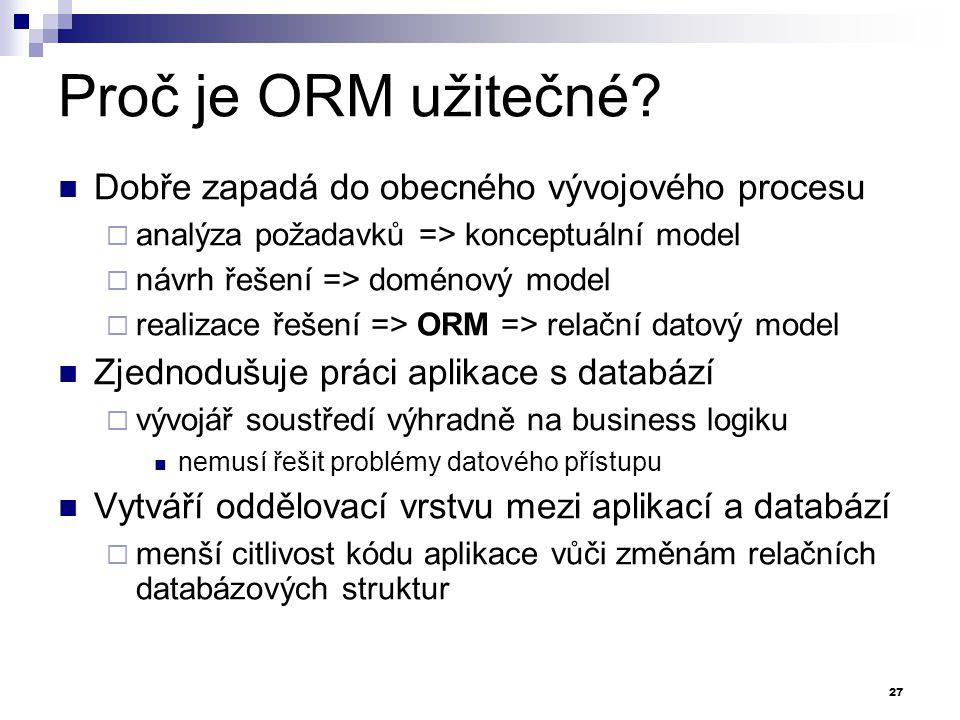 Proč je ORM užitečné? Dobře zapadá do obecného vývojového procesu  analýza požadavků => konceptuální model  návrh řešení => doménový model  realiza