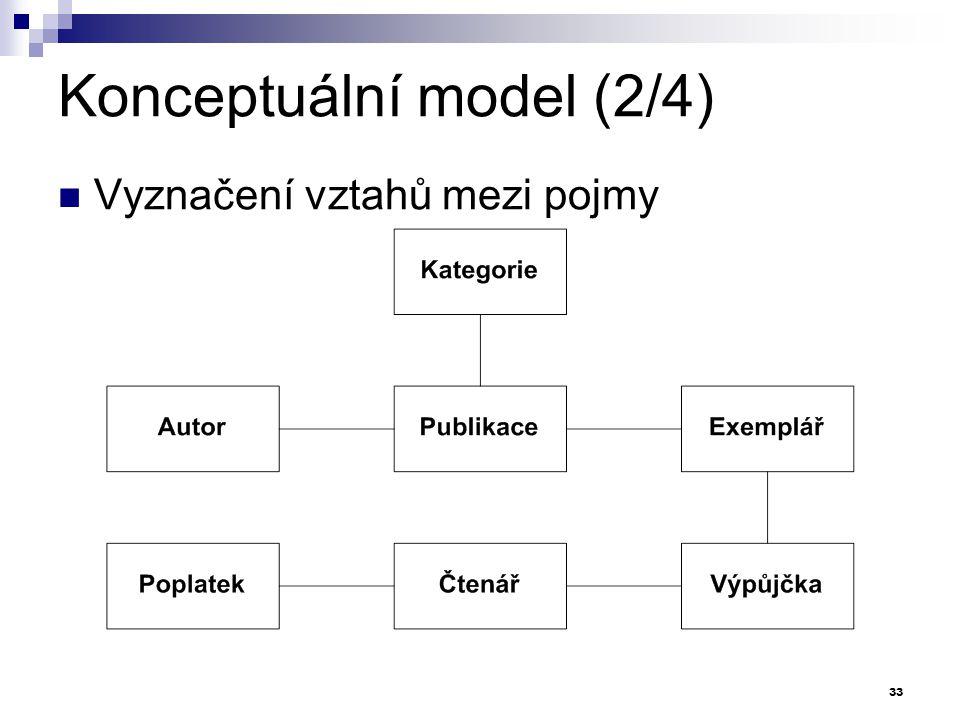 Konceptuální model (2/4) Vyznačení vztahů mezi pojmy 33