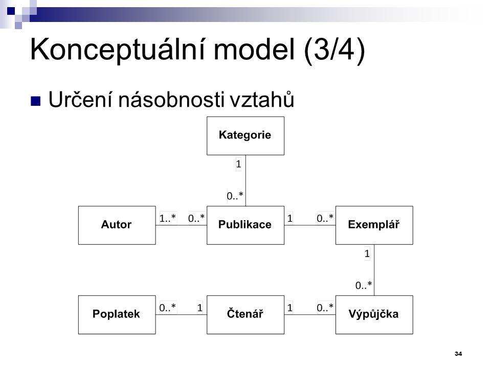 Konceptuální model (3/4) 34 Určení násobnosti vztahů