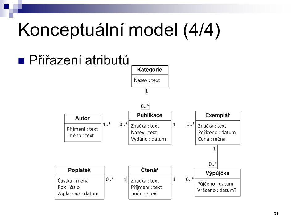 Konceptuální model (4/4) 35 Přiřazení atributů