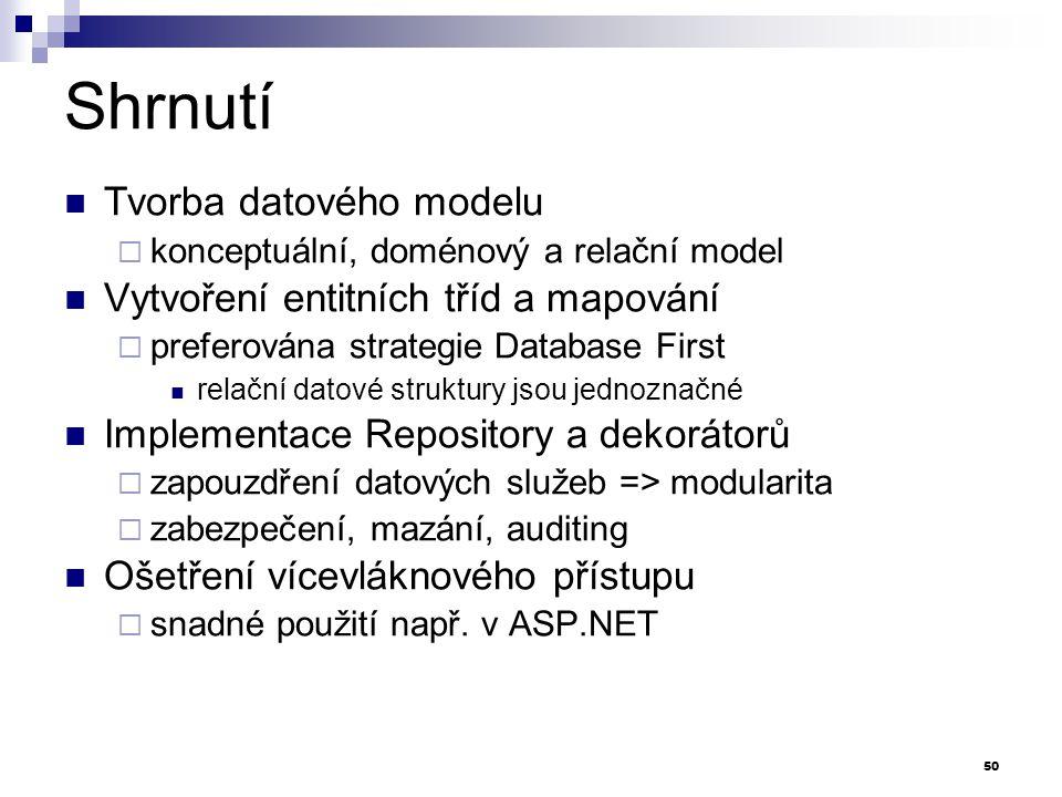 Shrnutí Tvorba datového modelu  konceptuální, doménový a relační model Vytvoření entitních tříd a mapování  preferována strategie Database First relační datové struktury jsou jednoznačné Implementace Repository a dekorátorů  zapouzdření datových služeb => modularita  zabezpečení, mazání, auditing Ošetření vícevláknového přístupu  snadné použití např.