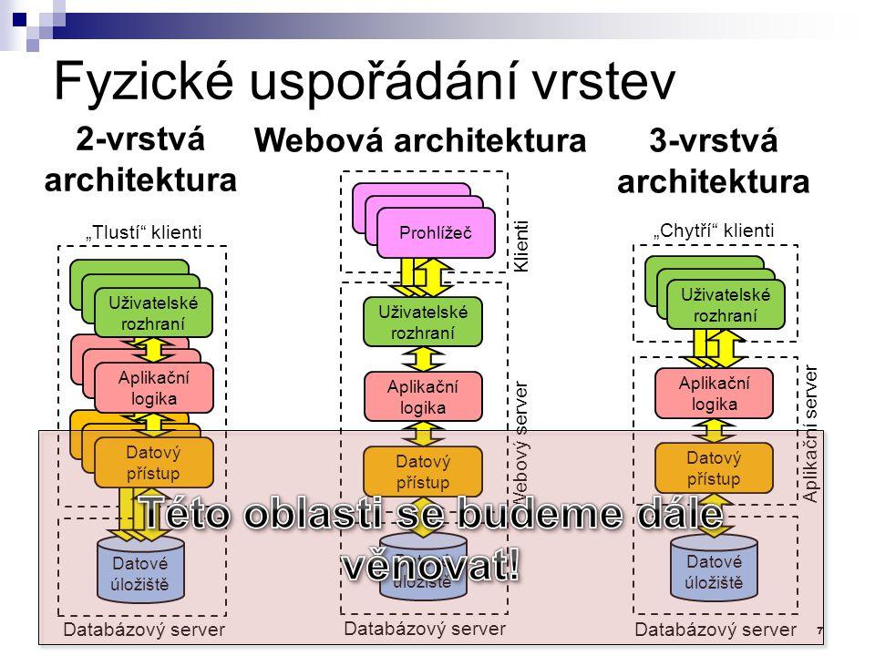 """Fyzické uspořádání vrstev Datové úložiště Uživatelské rozhraní Aplikační logika Datový přístup Databázový server """"Tlustí klienti Webový server Prohlížeč Uživatelské rozhraní Aplikační logika Datové úložiště Datový přístup Prohlížeč Databázový server Klienti Aplikační logika Datový přístup Datové úložiště Uživatelské rozhraní Databázový server Aplikační server """"Chytří klienti 2-vrstvá architektura Webová architektura3-vrstvá architektura 7"""