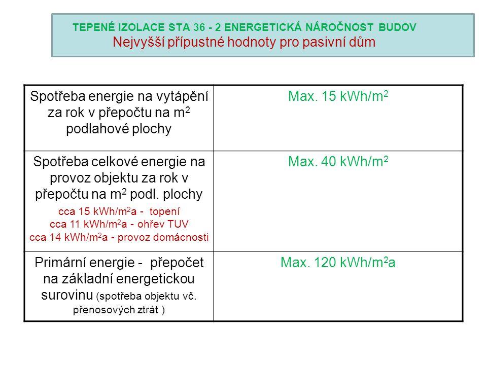 TEPENÉ IZOLACE STA 36 - 2 ENERGETICKÁ NÁROČNOST BUDOV Nejvyšší přípustné hodnoty pro pasivní dům Spotřeba energie na vytápění za rok v přepočtu na m 2