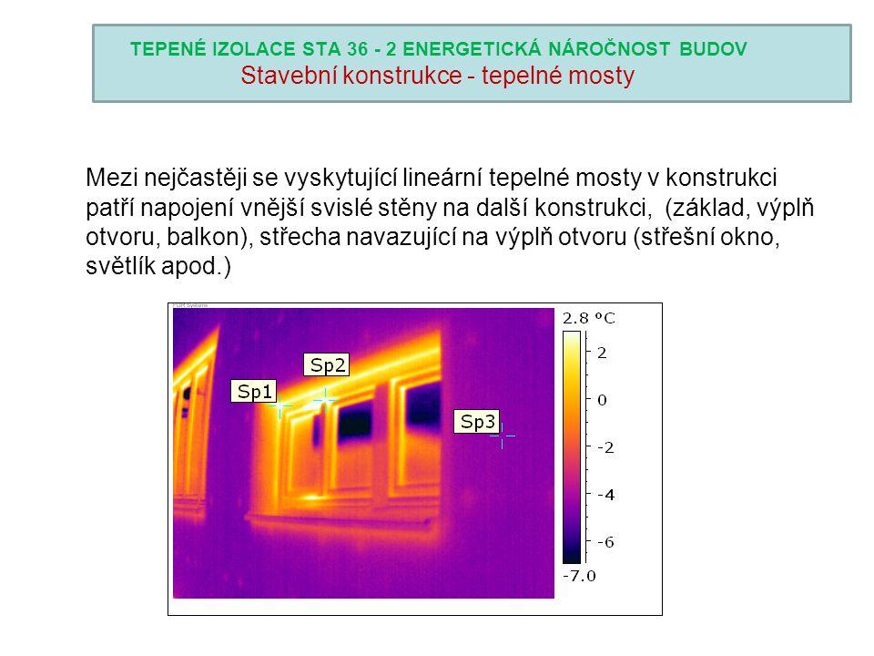 TEPENÉ IZOLACE STA 36 - 2 ENERGETICKÁ NÁROČNOST BUDOV Stavební konstrukce - tepelné mosty Mezi nejčastěji se vyskytující lineární tepelné mosty v kons